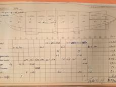 Schema dirigibile N 4