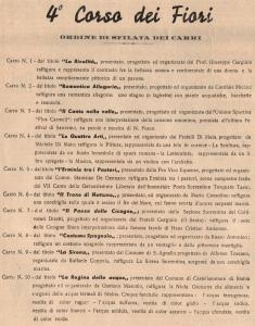 Elenco dei carri allegorici ed ordine di partenza